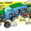 Hybrid Cars Comparison: Choosing The Right Hybrid Car