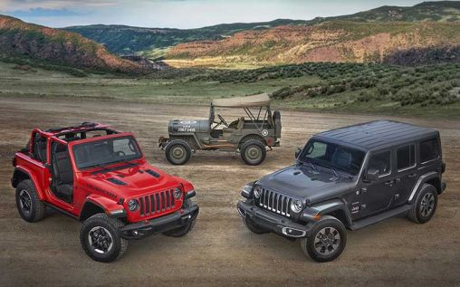 What are the Best Wheel and Tire Combos for Jeeps?